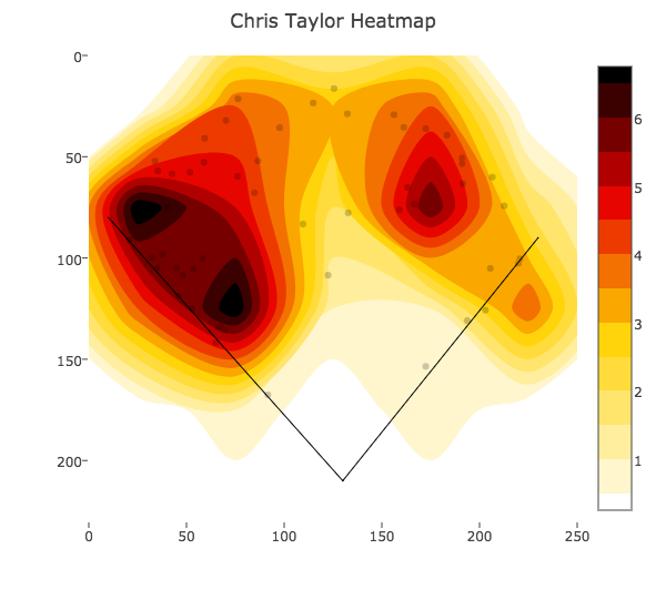 Chris Taylor spray map.png
